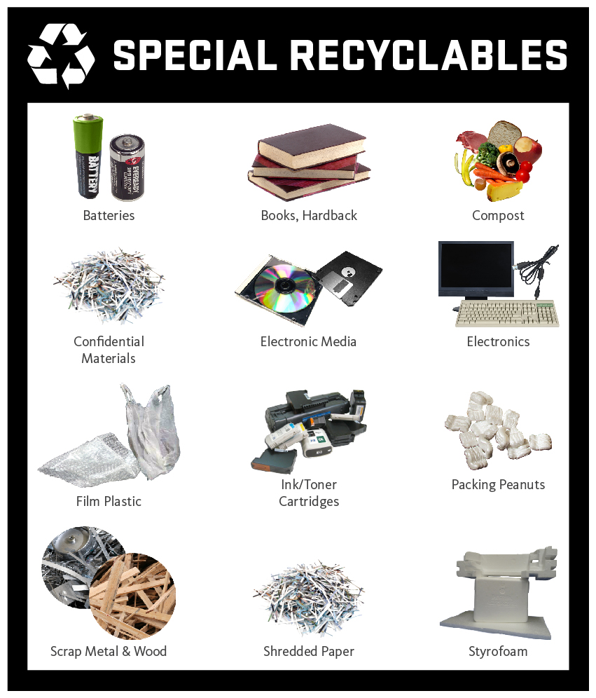 Graphic showing special recyclables